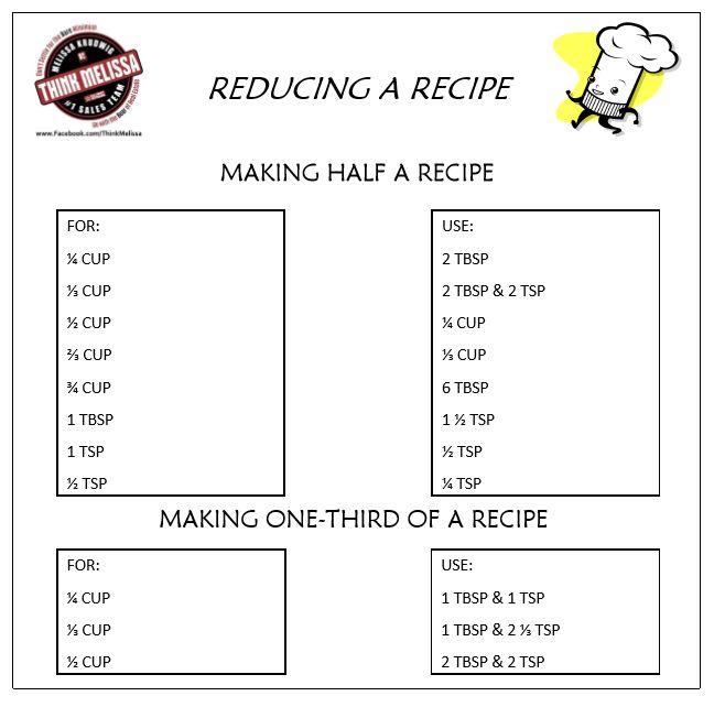 Recipe Reducer