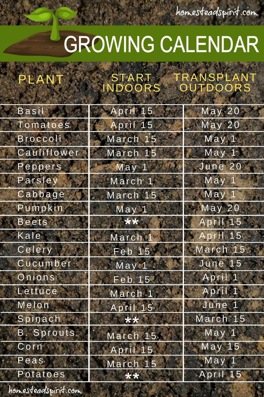 Garden Growing Calendar